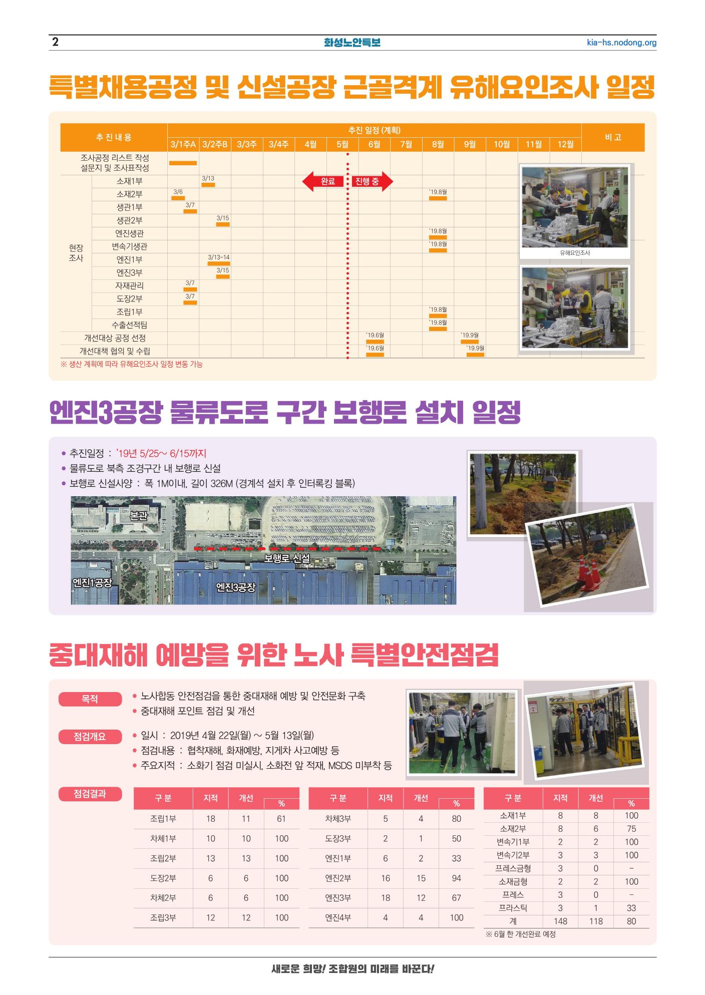 사본 -화성노안특보(완)-0611-2[크기변환].jpg